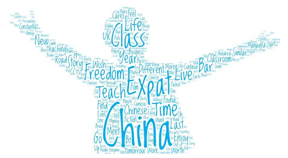 Teaching English in China - Blog Story by Rob Burton