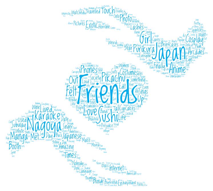 When in Japan: Teaching English in Nagoya