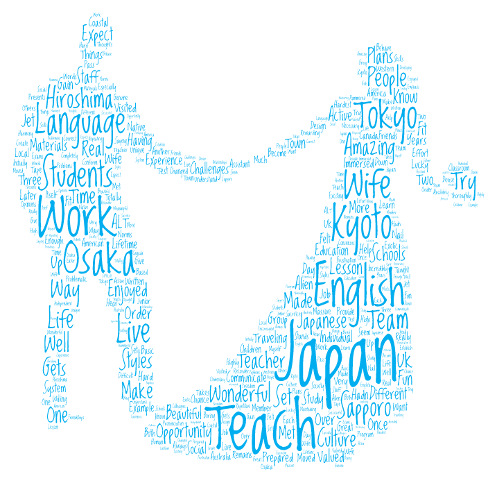 Teaching English in Japan by Matthew Ruddle