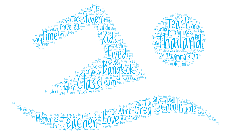 Teaching English in Thailand - Blog Story by Barry O'Leary