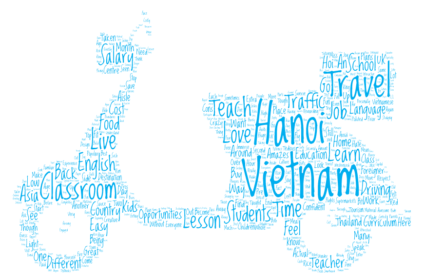 Teaching English in Vietnam by Kirstie Woodward
