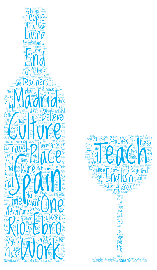 Teaching English in Spain - Blog Story by Benjamin Greensmith