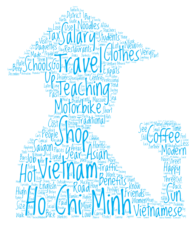 Teaching English in Vietnam - Blog Story by Kate and Kris